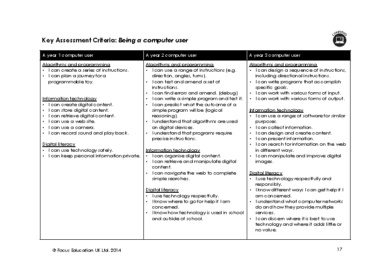 Computing Assessment Criteria