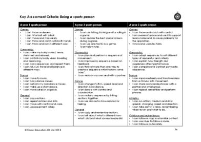 Pe Assessment Criteria